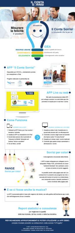 contasorrisi-infografica